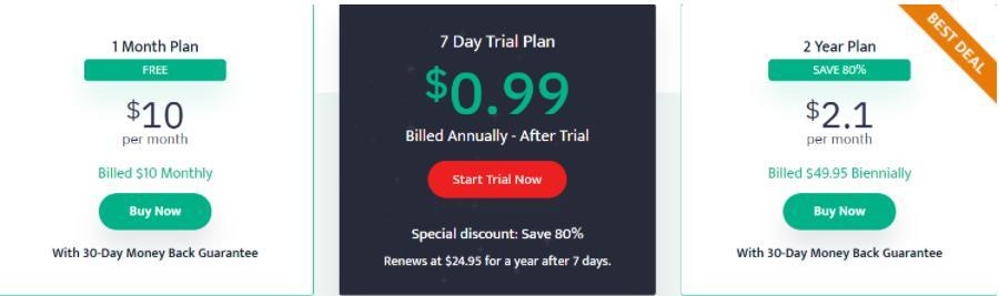iPro-VPN-Pricing