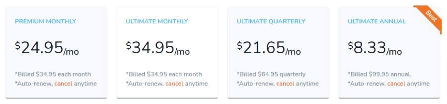 PanSpy-Pricing-Plans