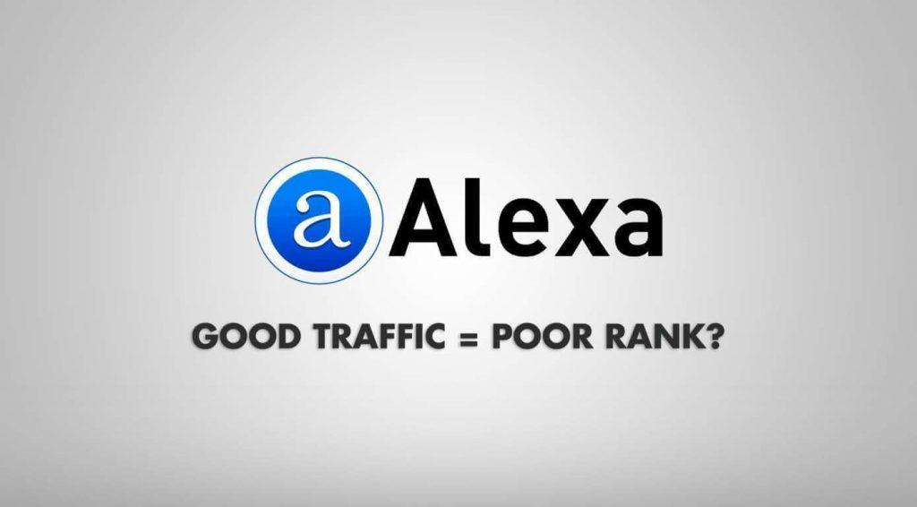 alexa-rank-website-techrounder