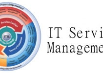 Infrastructural Changes Required for ITSM