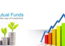 Best 3 Mutual Fund Investment Apps for Android Mobile